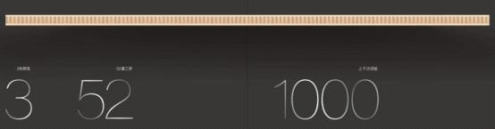 华杰立芯板:立木顶千斤,一次跨越百年的人造板革命